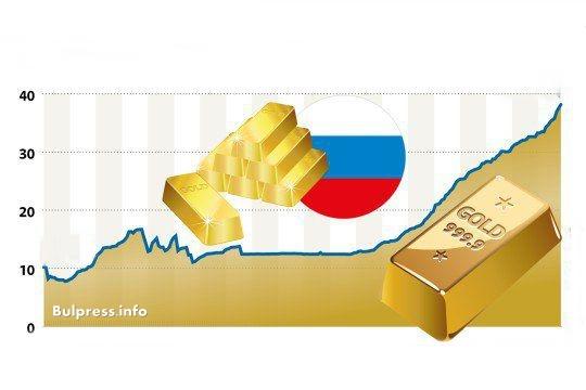Русия е по-богата от всякога !